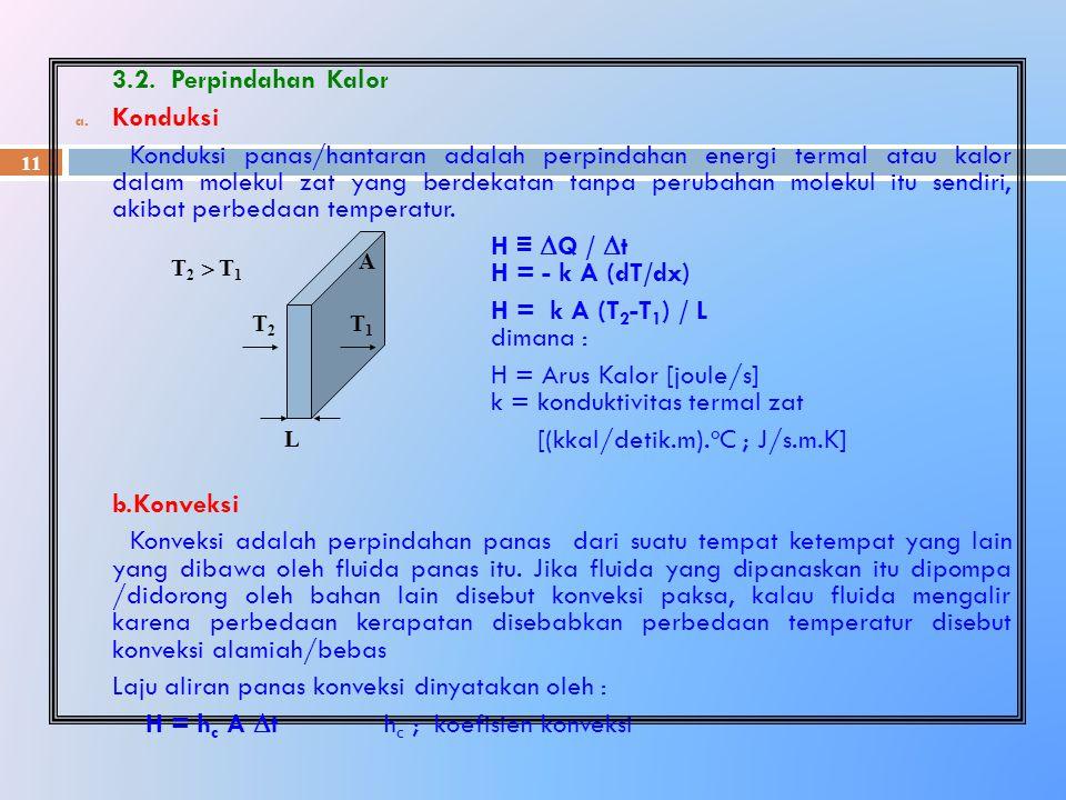 H = Arus Kalor [joule/s] k = konduktivitas termal zat